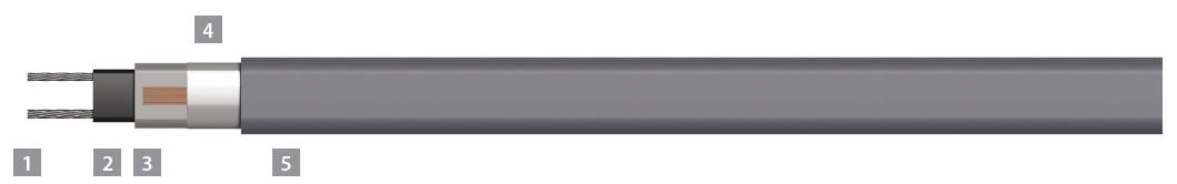 Конструкция Саморегулирующийся кабель RoofMate